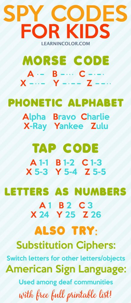 codes and ciphers online dating