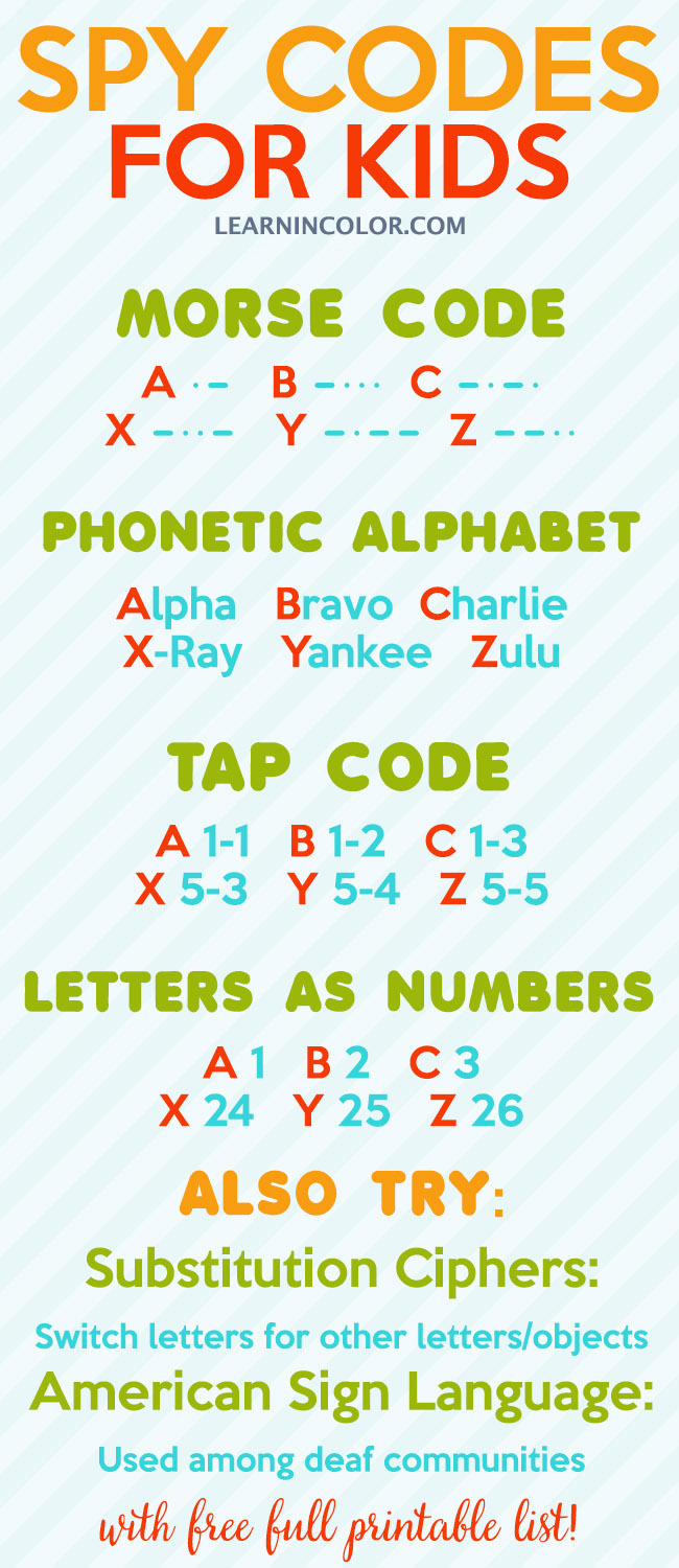 graphic regarding Printable Morse Code Chart named 7 Magic formula Spy Codes and Ciphers for Youngsters with Free of charge Printable Checklist