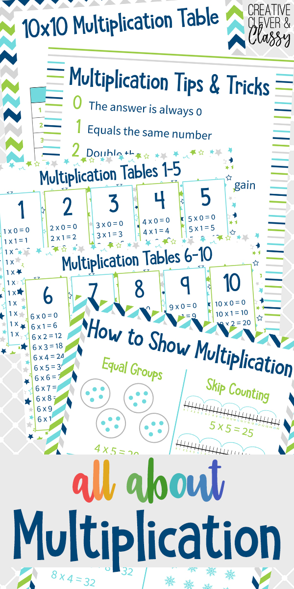 Multiplication has never been easier! Use these 5 printable multiplication cheat sheets, filled with multiplication tips and tricks.