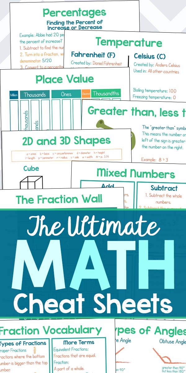 Do you have students who struggle with math? No worries, The Ultimate Math Cheat Sheets is here! Filled with fractions, decimals, geometry, trig and more!