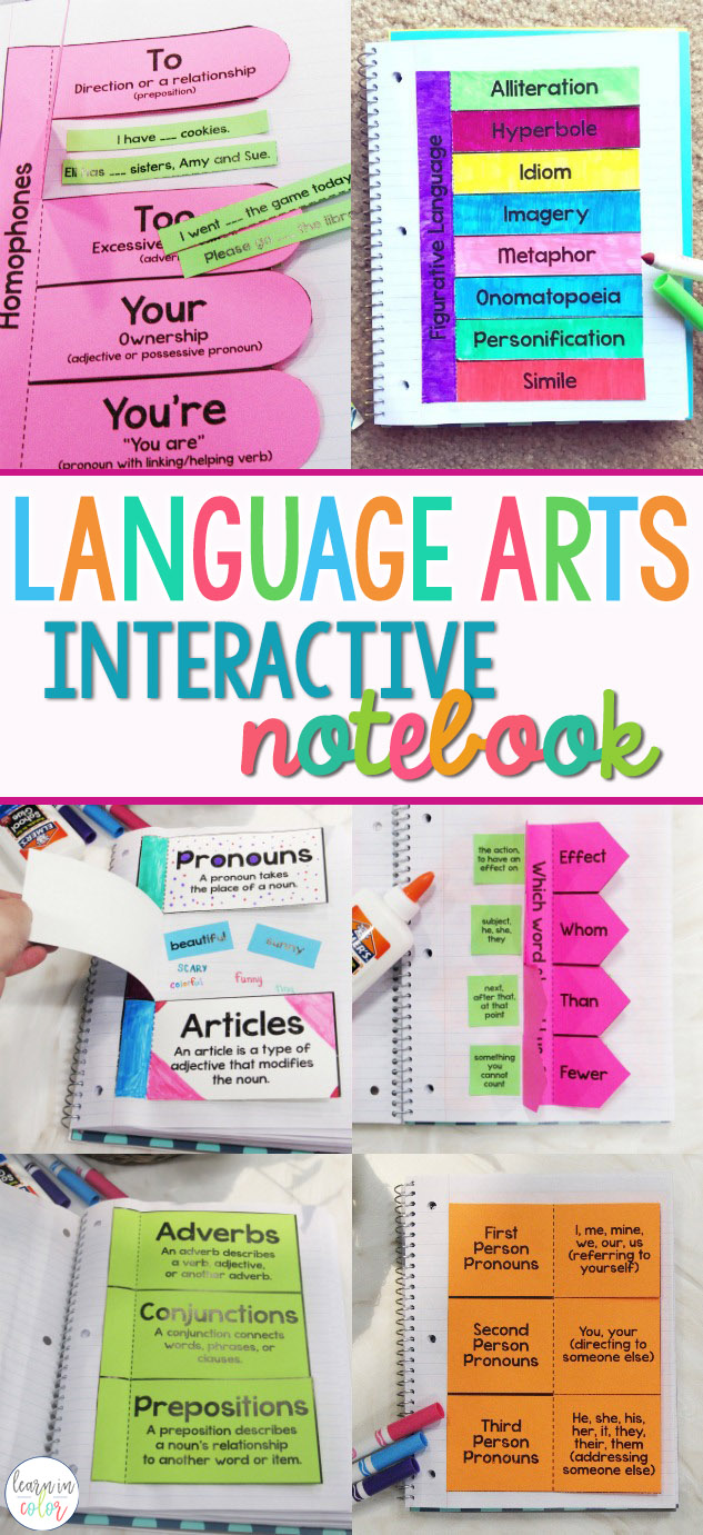 This Language Arts Interactive Notebook is filled with over 30 pages of hands-on grammar activities for grades 4-8. Activities including everything from diagramming to figurative language.