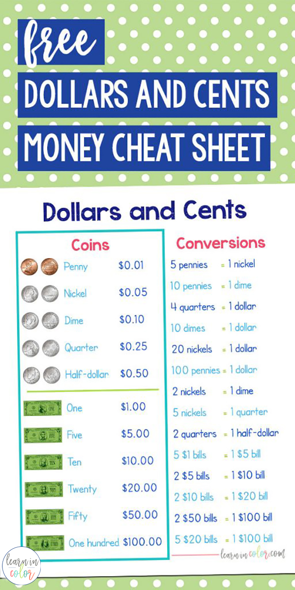 Teach basic financial literacy with this free dollars and cents math money cheat sheet!